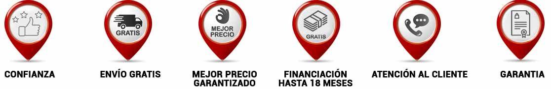 garantia de compra financiacion
