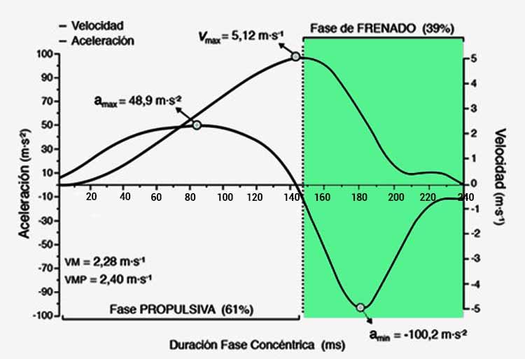 grafico como actuan fuerzas tecnologia KEISER